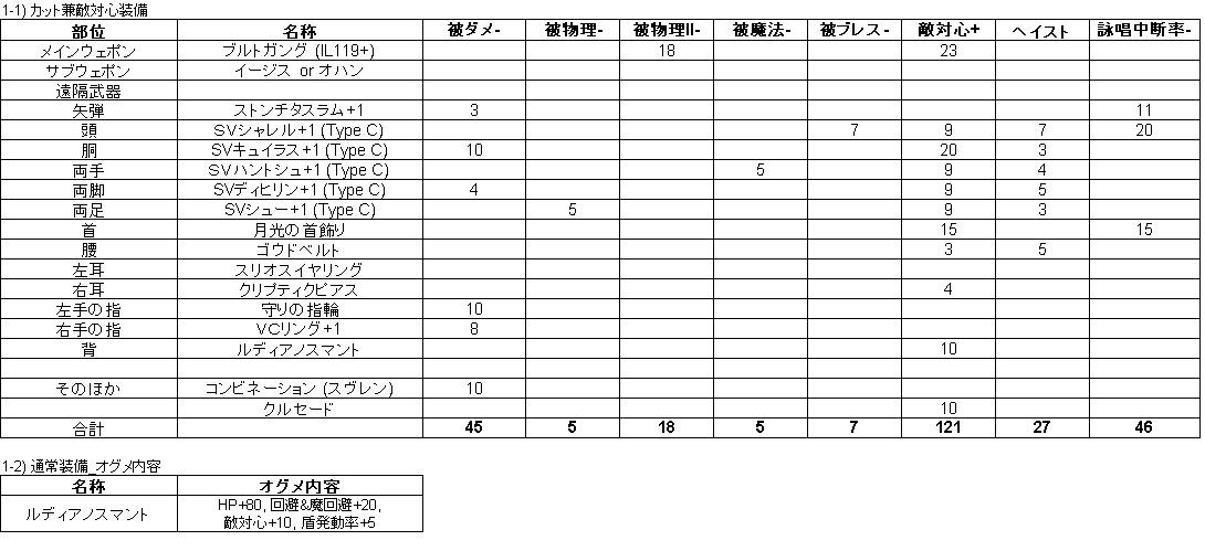 FF11_ナ装備1