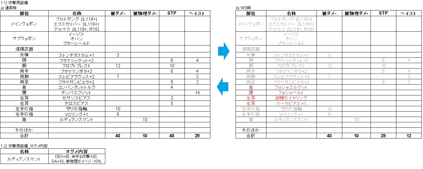 FF11_ナ装備4