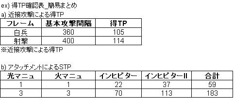 FF11_からくり装備6