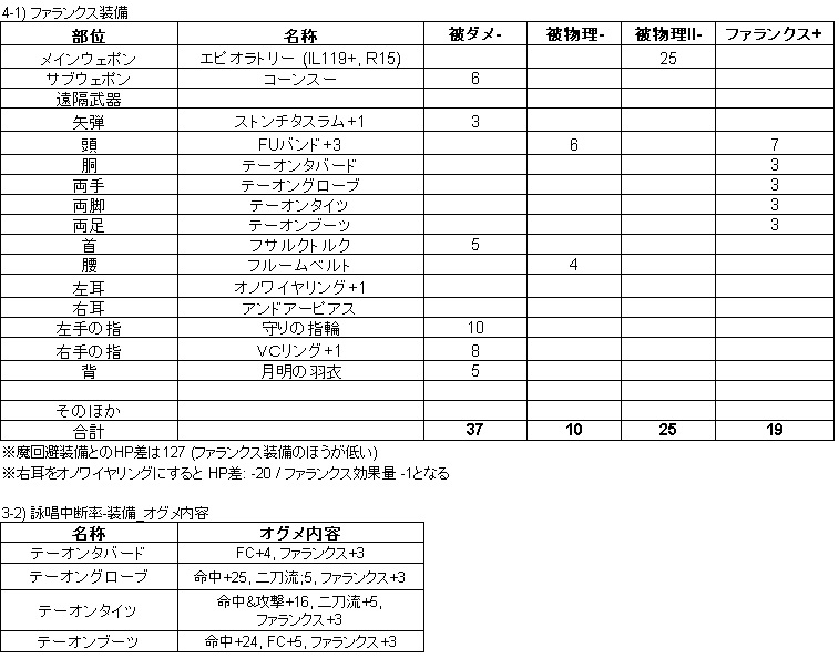 FF11_魔剣装備4