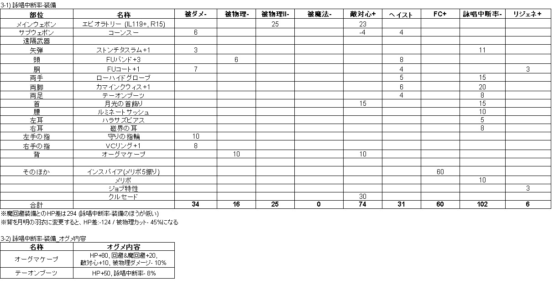 FF11_魔剣装備3