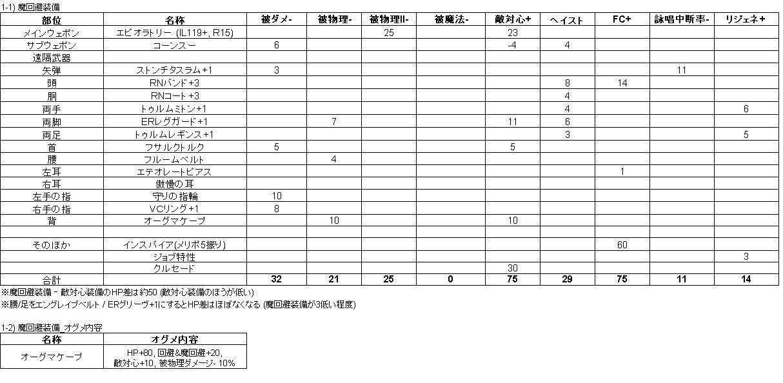 FF11_魔剣装備1