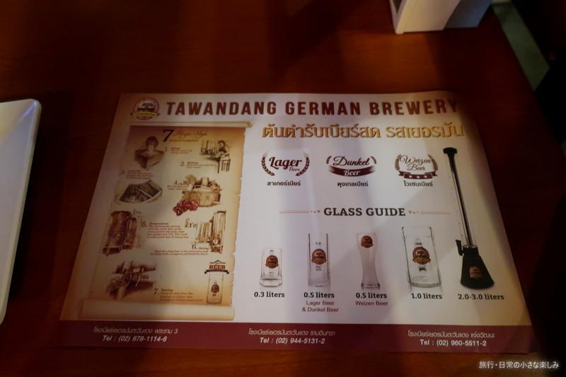 タワンデーン バンコク ドイツビール