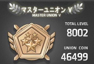 ユニオン8K