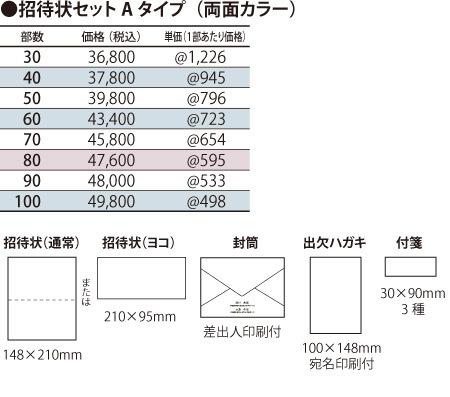 price_invi_a_190725.jpg
