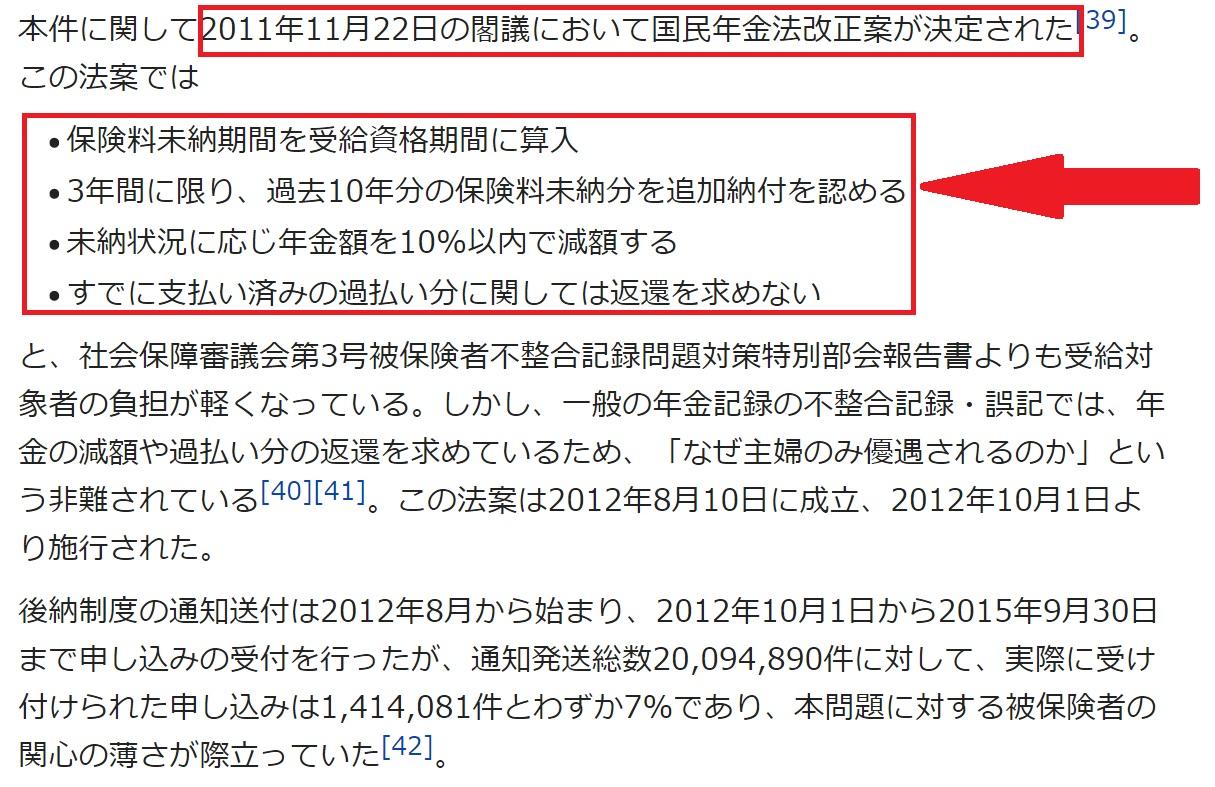ミンス党政権による年金改正1
