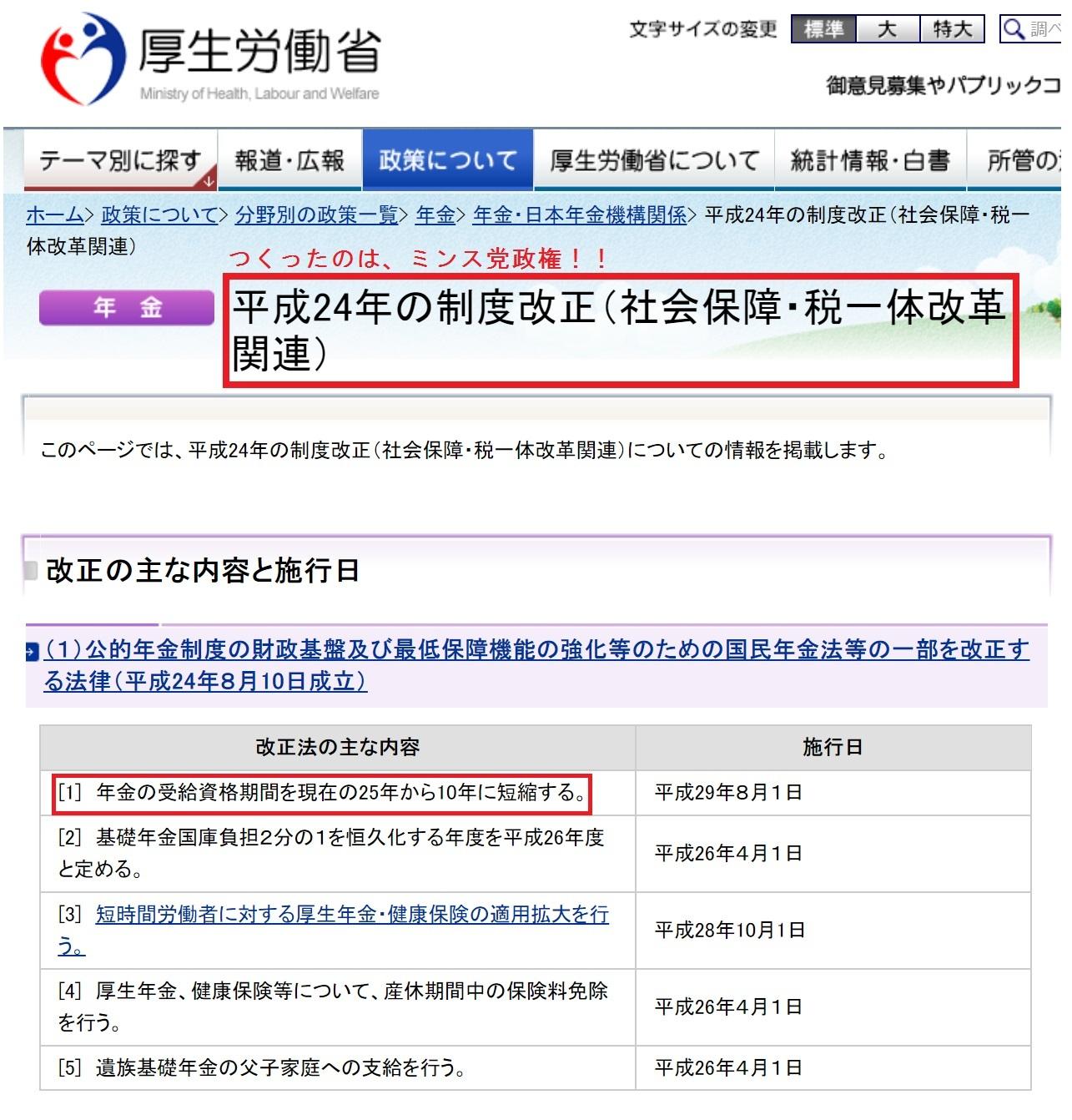 ミンス党政権による年金改正3