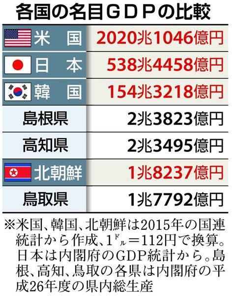 ブンザイ寅「打倒日本で南北統一ニダ」2