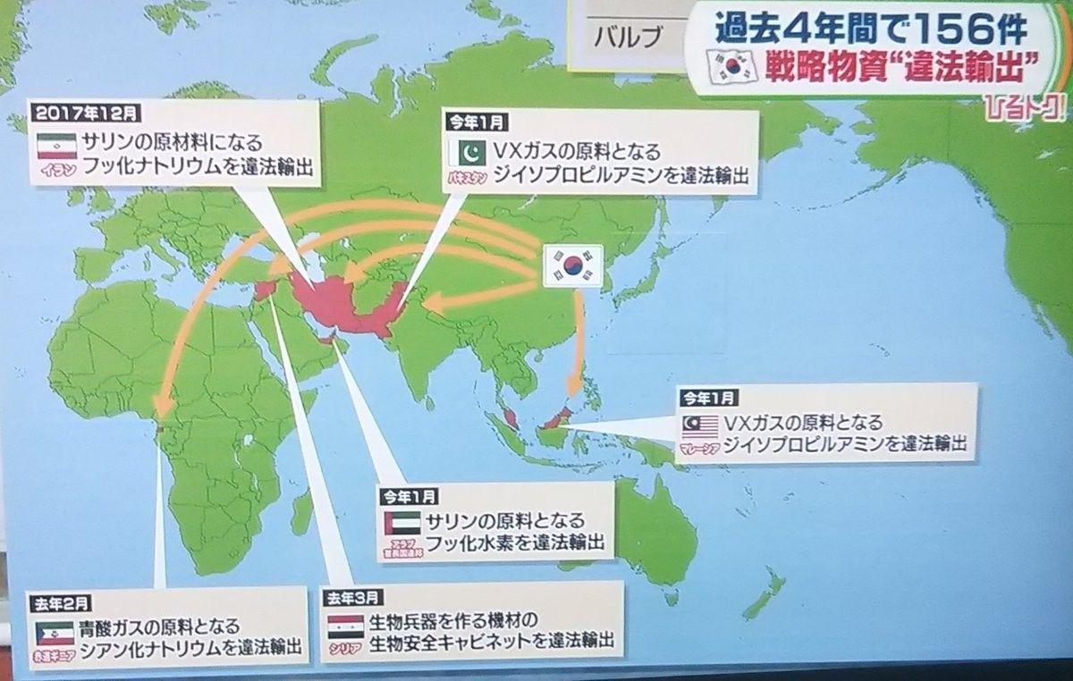 下朝鮮4年間で156件の戦略物資を違法横流し