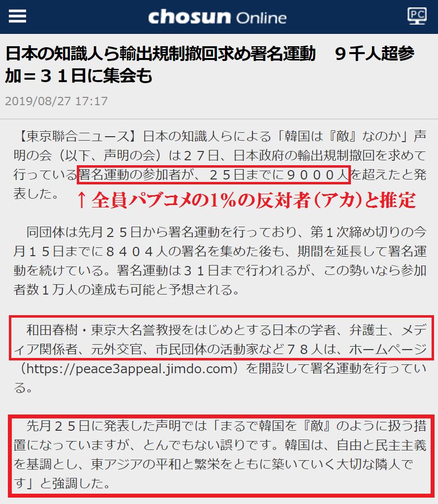 日本の共産党支持者が輸出規制撤回の署名9千人1