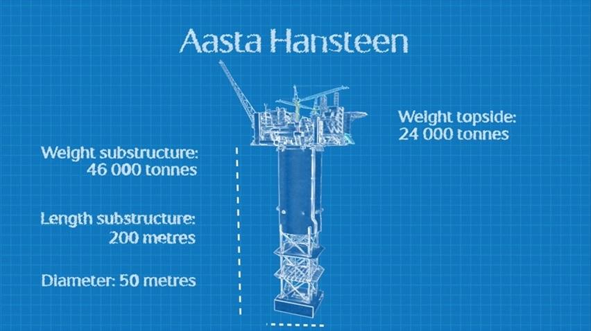 Aasta_Hansteen_spar-2.jpg