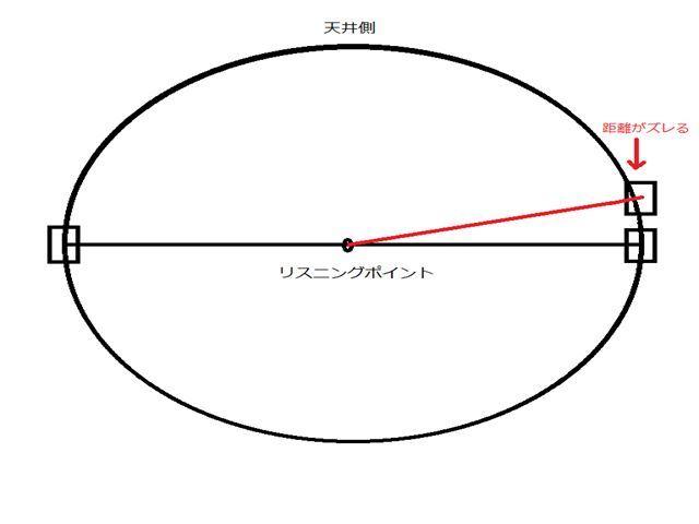 ITU-R BS775-1横1