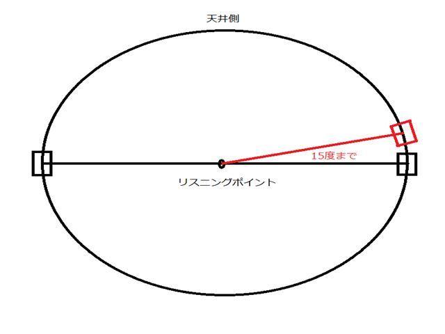 ITU-R BS775-1横2