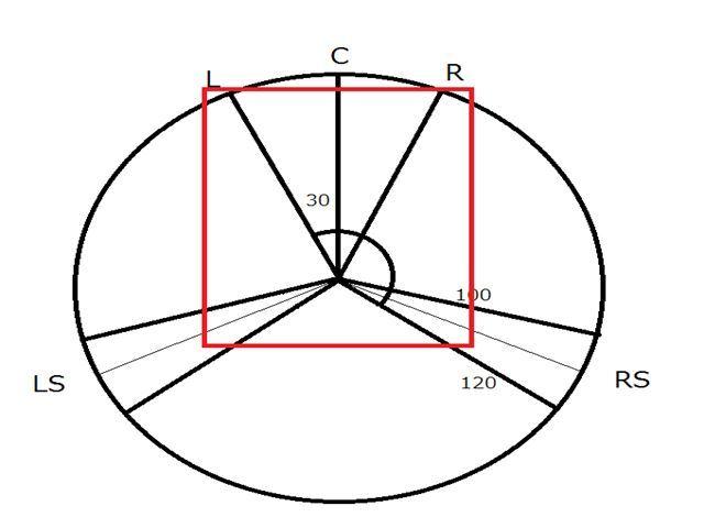 ITU-R BS775-1 例1