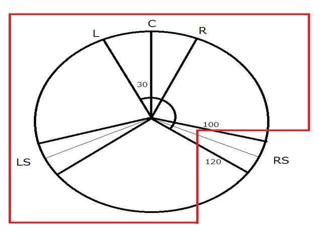 ITU-R BS775-1 例2