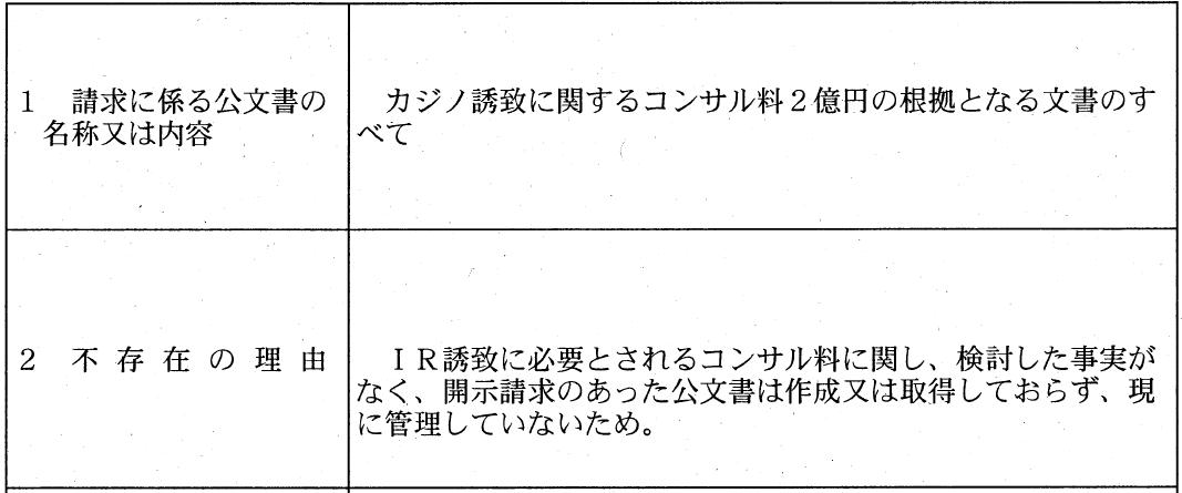 カジノ基本的な考え方作成根拠資料③コンサル料2億円