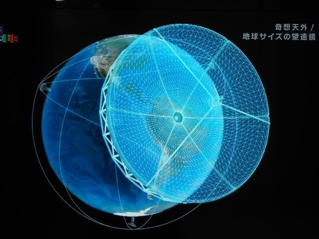 地球サイズの望遠鏡