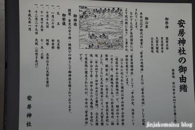 安房神社(市川市中山)4