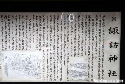 駒形諏訪神社(台東区駒形)2