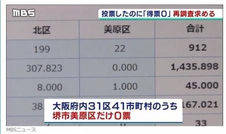 20190807_MBS-News_SenkyiHusei-05.jpg