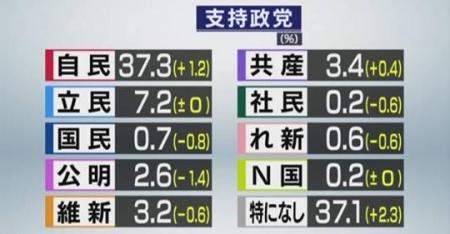 NHK_20190910-01_SeitouSijiritu.jpg