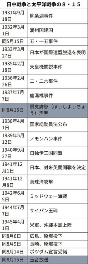 Nikkei_20190815-02.jpg