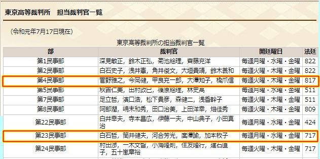 もてぎの森うごうだ城介護事件東京高裁