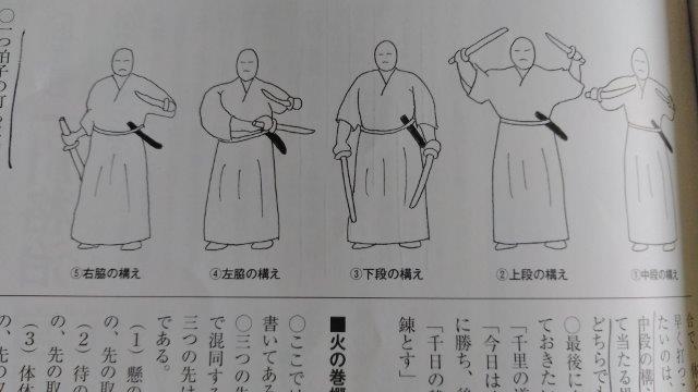 五輪書研究 (2)