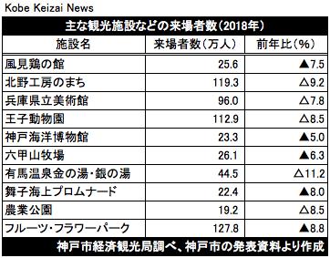 20190815観光客数
