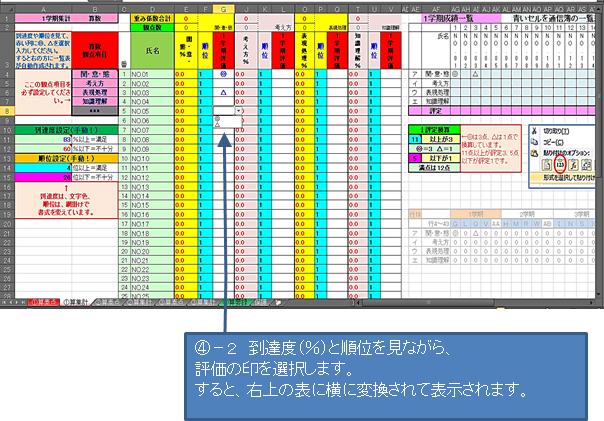 重みづけ成績処理システムの使い方5-1
