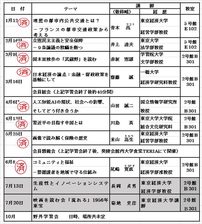 2019年7月会報スケジュール3