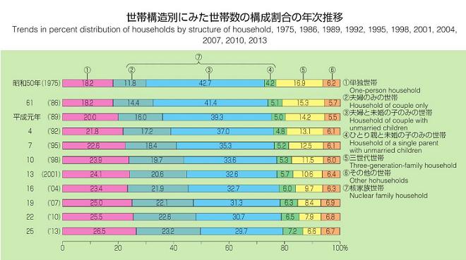 2019年7月会報尾崎先生グラフ