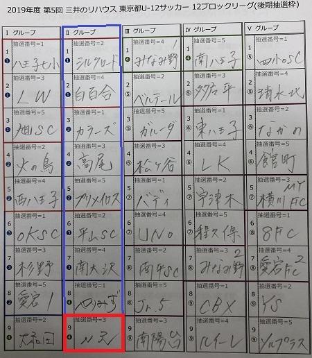 2019後期上位リーグ表