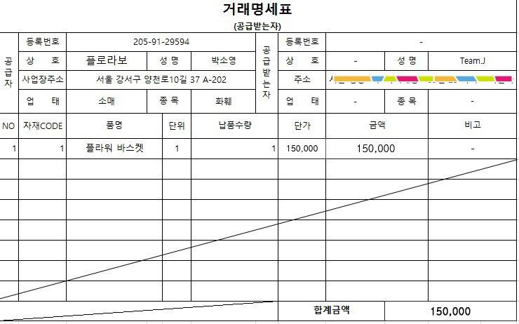 会計報告2