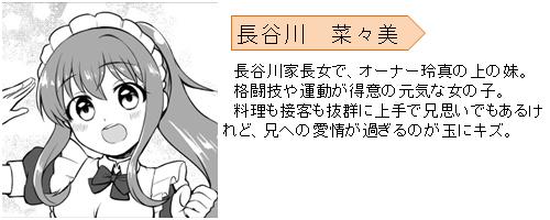 長谷川菜々美