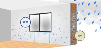 高気密高断熱の家は結露やカビに悩まされています