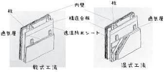 湿式工法 乾式工法