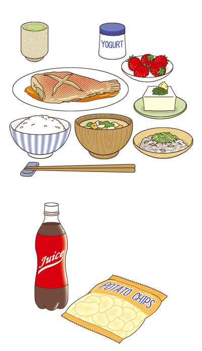 バランスのよい食事