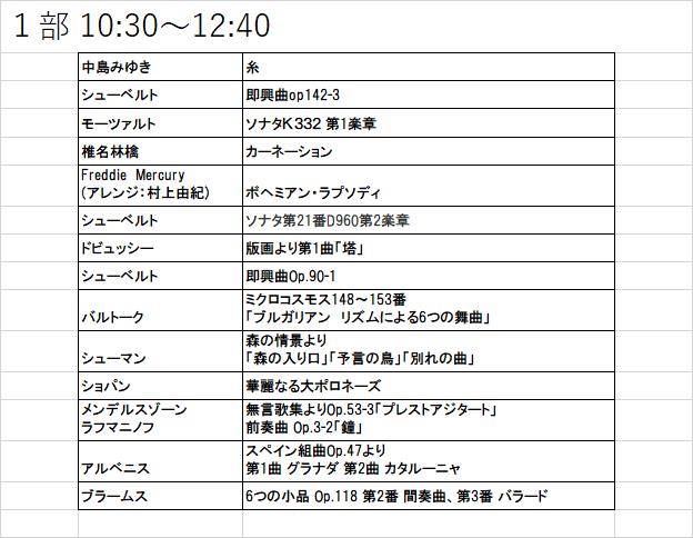 プログラム1-2