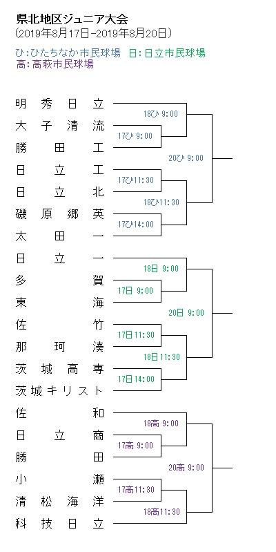 2019県北ジュニアT大会前