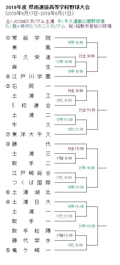 2019県南選抜T大会前