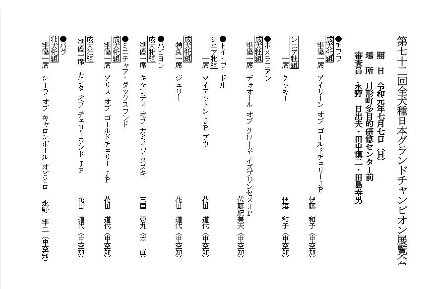 20190707中空知GCH-08-成績表01