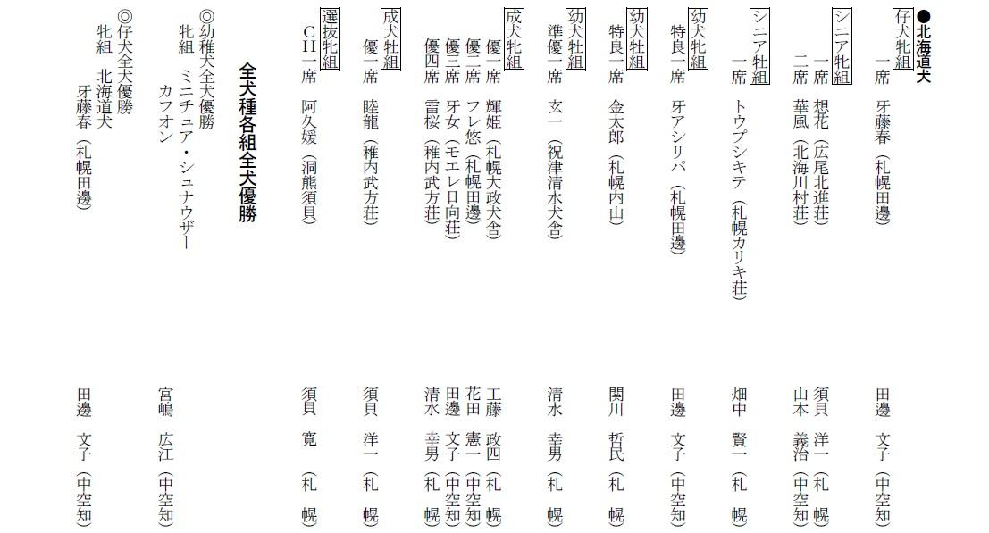20190804札幌CH-09-成績詳細02