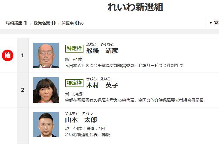 れいわ新選組 山本太郎 参議院 選挙