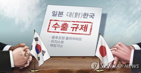 文在寅 韓国 ホワイト国 輸出 輸出管理 プロ被害者