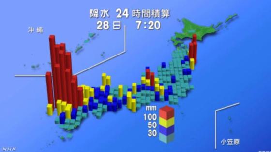 大雨特別警報 九州 大雨