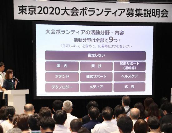東京五輪のボランティア、SNS投稿制限、1日1000プリカ、公共交通機関を使用で始発で間に合わない競技には前日の終電で会場入り、宿泊場所の提供は無し