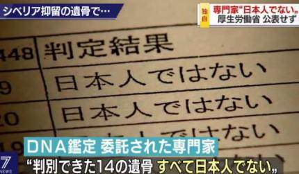 厚生労働省の派遣団が5年前、シベリア抑留で戦没した日本人として持ち帰ってきた遺骨、「判別できた遺骨は全て日本人ではない」という鑑定結果に→ 厚労省が取り違えを認め、ロシアと協議へ