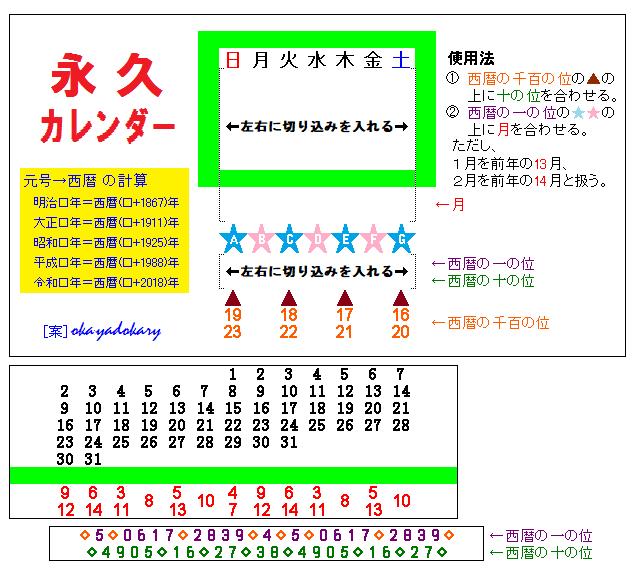 永久カレンダー(新)