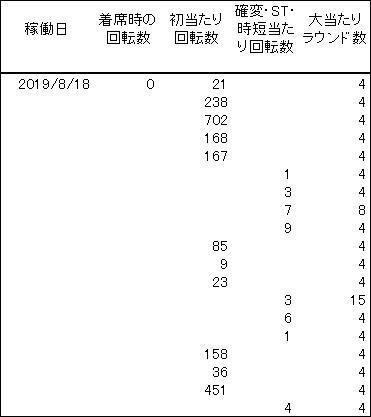20190818 履歴
